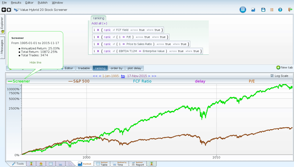 A backtest chart of Value Hybrid 20 generating massive alpha versus the S&P 500