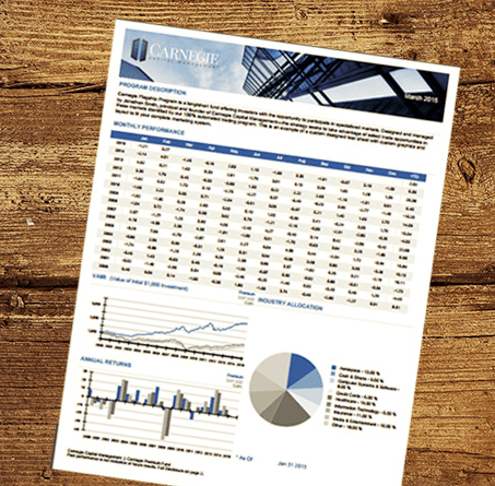Stock Analysis - Creating a Tear Sheet