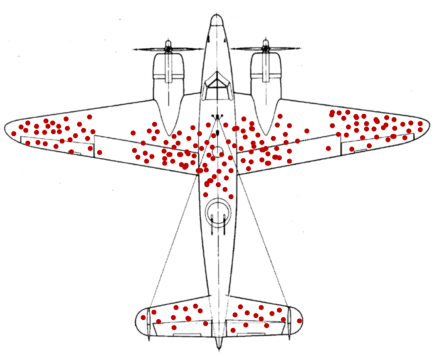 Survivorship Bias – How does it work?