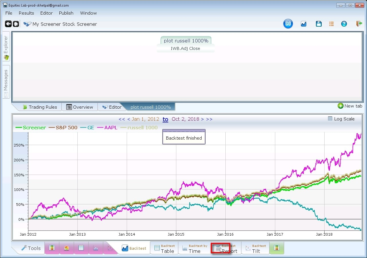 Check out the backtest report The line looks pretty similar.  But if numbers are desired, check out the backtest report.