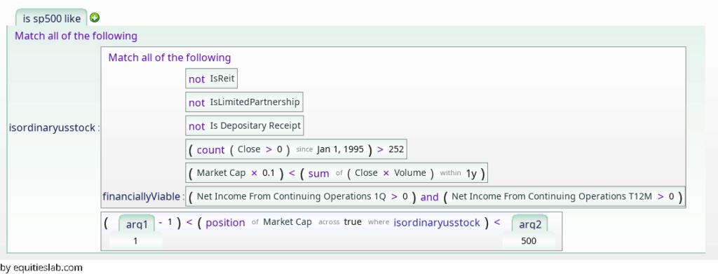 Breakdown of issanplike formula